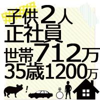 子供2人:世帯年収700万・35歳で1200万貯金する節約内訳